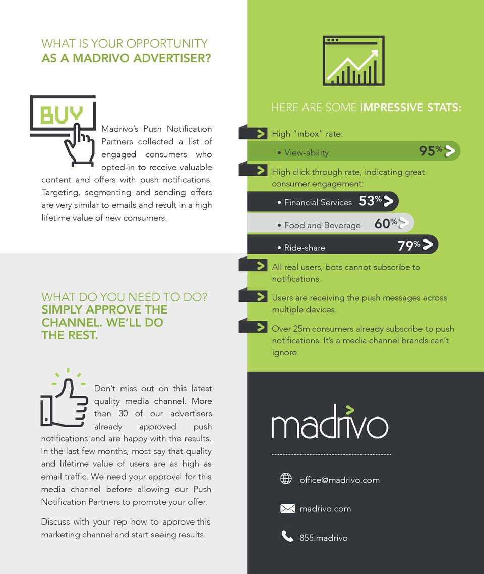 WHAT IS YOUR OPPORTUNITY AS A MADRIVO ADVERTISER   HERE ARE SOME IMPRESSIVE STATS  Madrivo   s Push Noti   cation Partners...