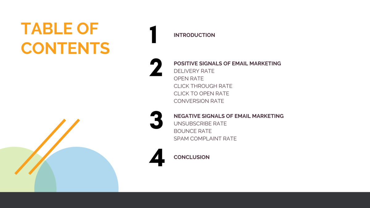 TABLE OF CONTENTS  INTRODUCTION  POSITIVE SIGNALS OF EMAIL MARKETING DELIVERY RATE OPEN RATE CLICK THROUGH RATE CLICK TO O...