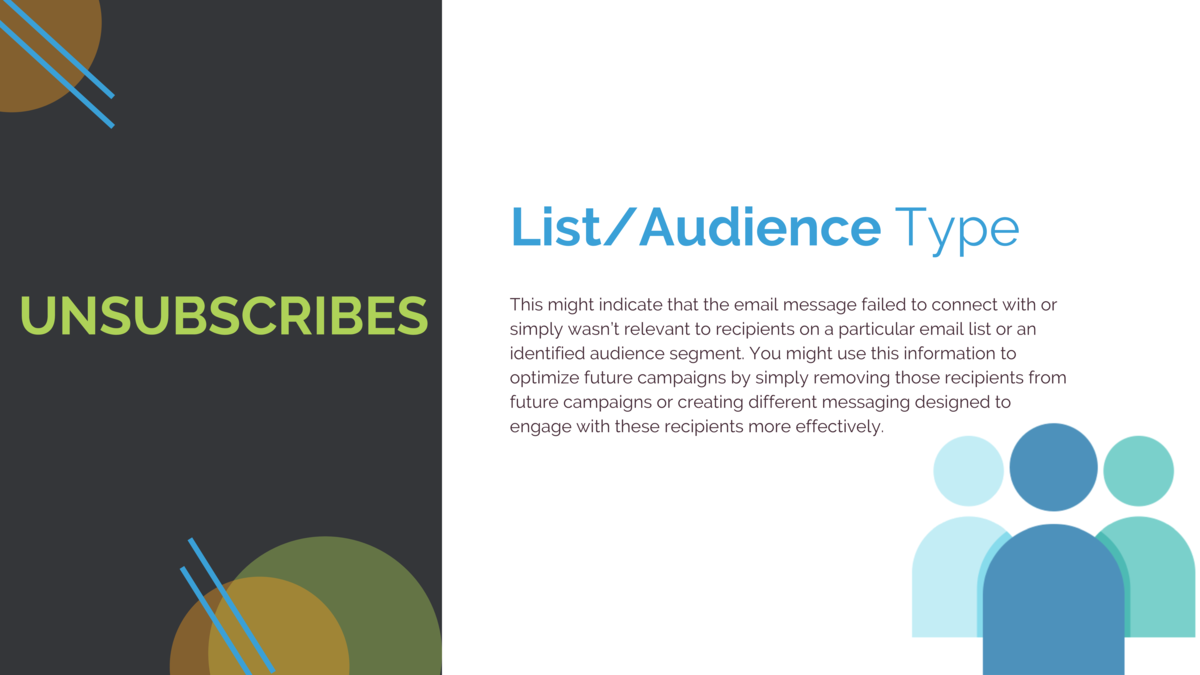List Audience  Type UNSUBSCRIBES  This might indicate that the email message failed to connect with or simply wasn   t rel...