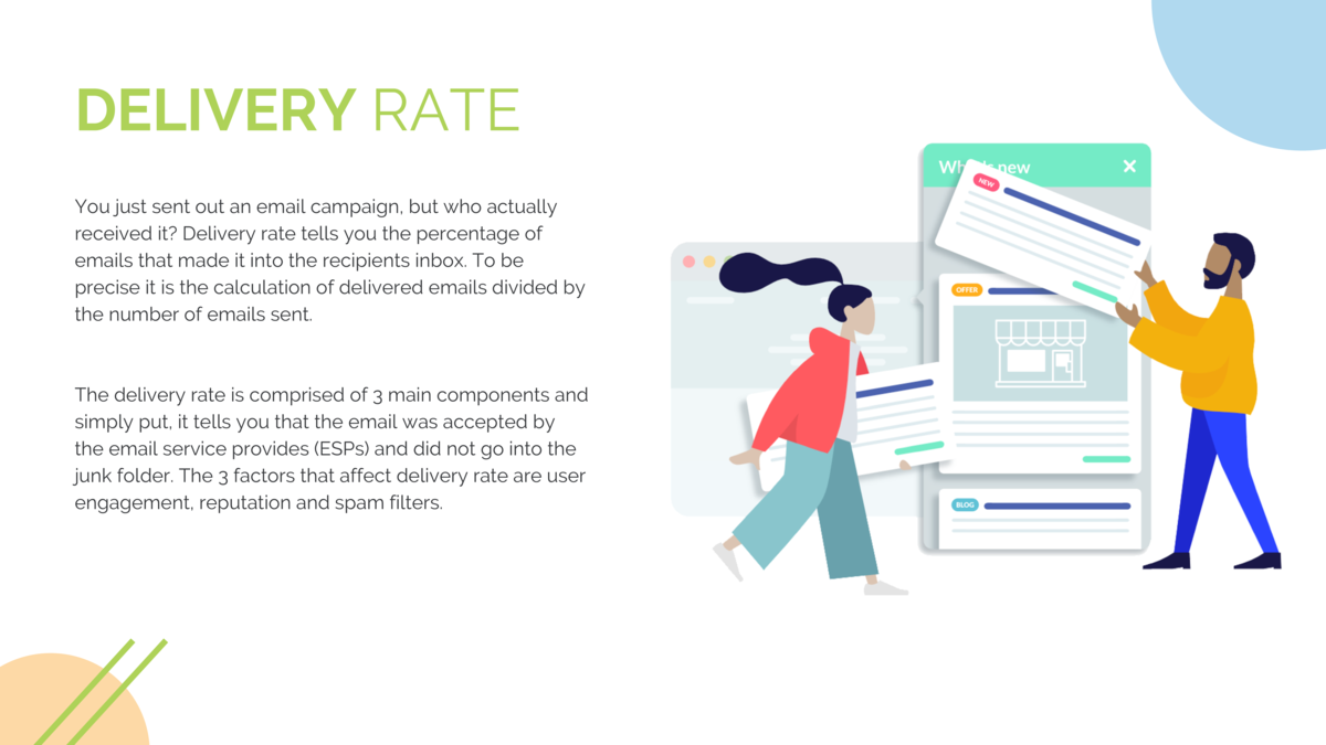 DELIVERY RATE You just sent out an email campaign, but who actually received it  Delivery rate tells you the percentage of...