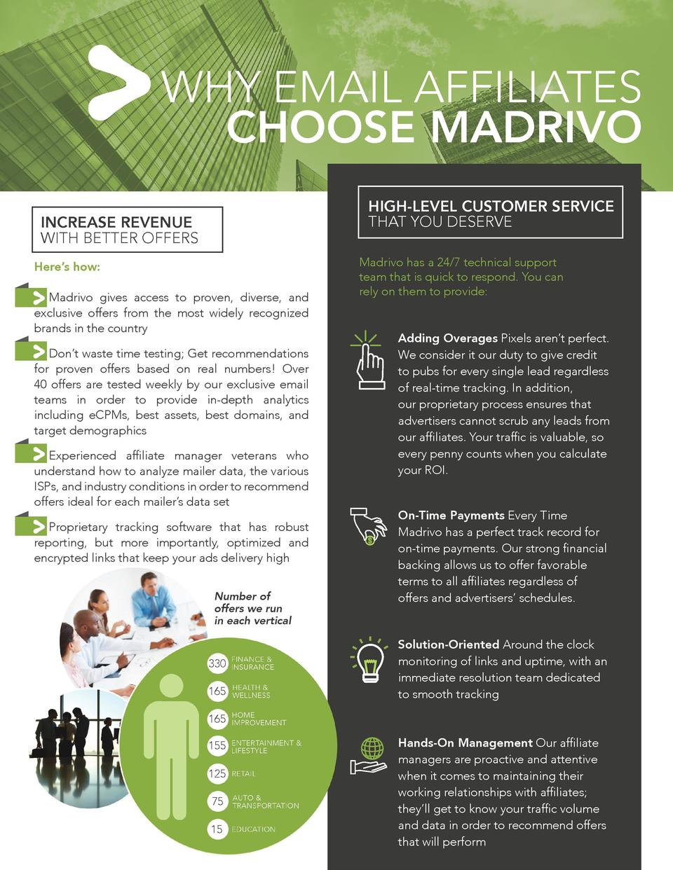 WHY EMAIL AFFILIATES CHOOSE MADRIVO HIGH-LEVEL CUSTOMER SERVICE THAT YOU DESERVE  INCREASE REVENUE WITH BETTER OFFERS Here...
